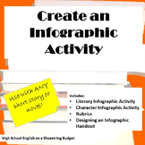 Create an Infographic Activity, Works with any Novel or Sh