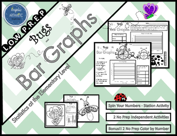 Create and Explain Bar Graphs