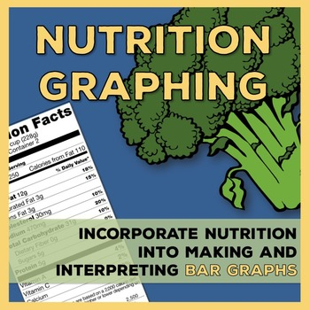 Create and Interpret Bar Graphs: Incorporate Nutrition Education 3.MD.3