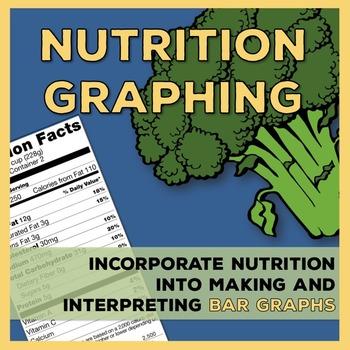 Create and Interpret Bar Graphs: Incorporate Nutrition Edu