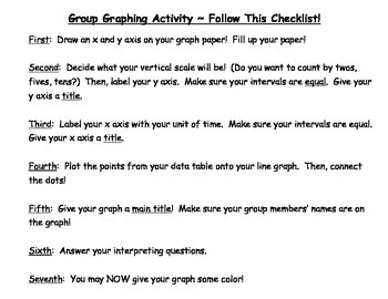 Create and Interpret a Line Graph ~ Group Graphing Activity