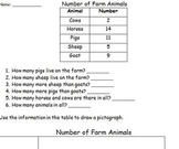 Create pictograph and Bar graph from a table
