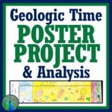Create Geologic Time Scale TO SCALE Poster Activity NGSS MS-ESS1-4 MS-LS4-1