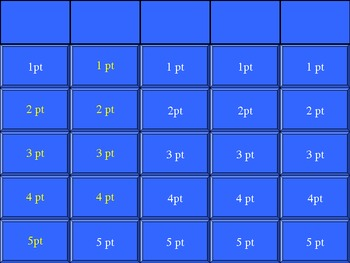 Create your own Blank Jeopardy PowerPoint for Test Reviews