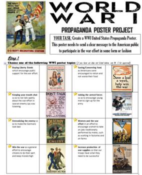 Create your own WWI Propaganda Poster