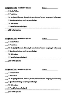 Create your own budget assignment