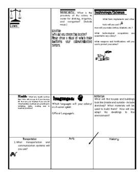 Create your own colony worksheet