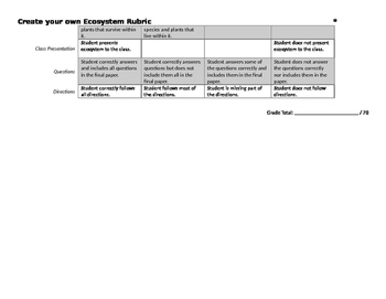 Create your own ecosystem rubric