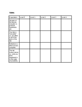 Create your own lab assignment