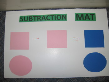 Creating Addition & Subtraction Mats