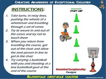 Creating Awareness of  Exceptional Children- Movement Activities and Task Cards