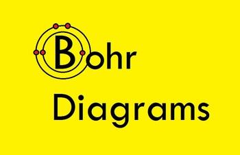 Creating Bohr Diagrams