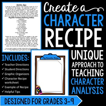 Creating Character Recipes for ANY piece of literature UPDATED 5/18