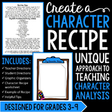Creating Character Recipes for ANY piece of literature UPD
