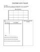 Creating Data Tables (Texas Math 4.9A)