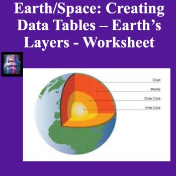 Creating Data Tables of Earth's Layers