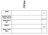 Creating Descriptive Sentences - People / Occupations - Autism