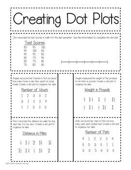 Creating Dot Plots Interactive Notebook Activity & Quick Check TEKS 4.9A