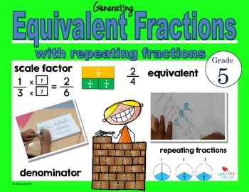 Creating Equivalent Fractions with Repeating Fractions