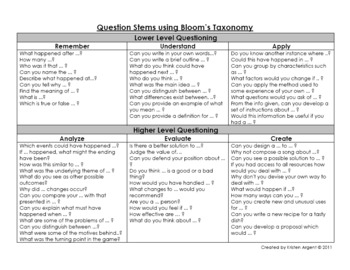 Creating Essential Questions Using Higher Level Bloom's Taxonomy