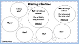 Creating Expanded Sentences Placemat/Anchor Chart