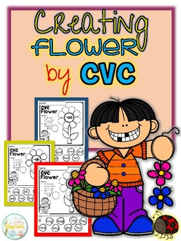 Creating Flower By CVC