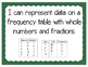 Creating Frequency Tables Interactive Notebook Activity & Quick Check TEKS 4.9A