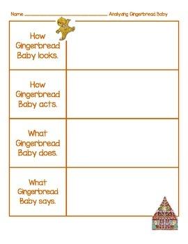 Creating Gingerbread Characterization Activity
