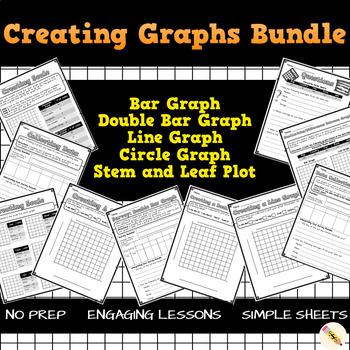 Creating Graphs: Bar, Double Bar, Line, Circle
