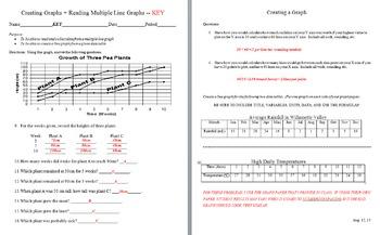 Creating Graphs Worksheet