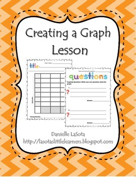 Creating Graphs and Asking Questions
