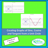 Creating Graphs of Sine, Cosine, and Tangent from a Unit Circle
