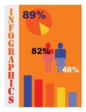 Creating Infographics Project - Aligned with Common Core