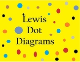 Creating Lewis Dot Diagrams