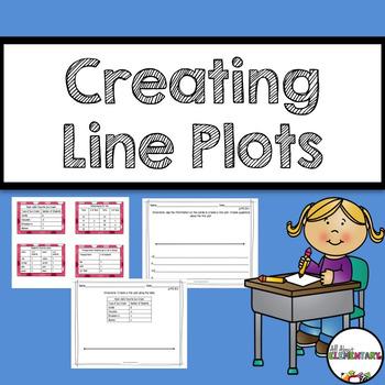 Creating Line Plots