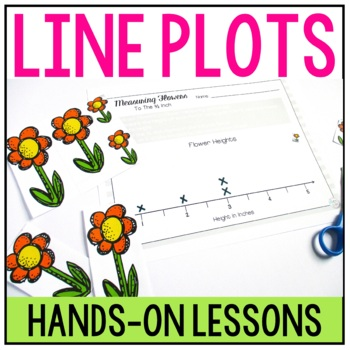 Reading and Creating Line Plots with Fractions