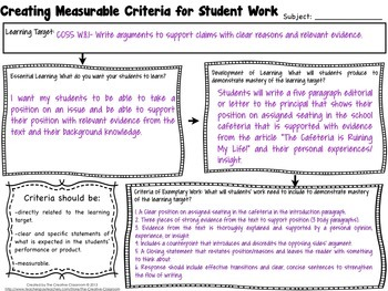 Creating Measurable Criteria for Student Work