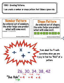 Creating Patterns with a Given Rule (Interactive Notebook