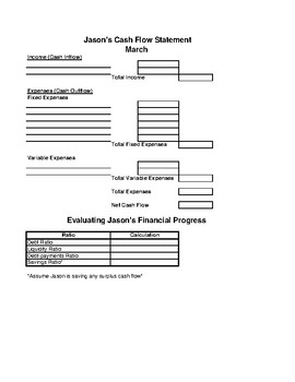 Creating Personal Financial Statements
