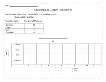 Creating Picture Graphs and Bar Graphs MD.4.10