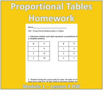 Creating Proportional Tables Homework