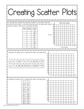FREEBIE Creating Scatter Plots Interactive Notebook & Quick Check TEKS 5.9B