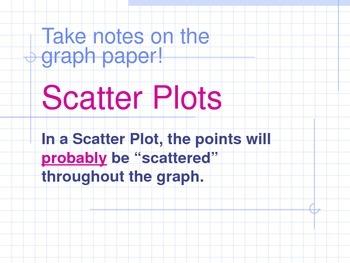 Creating Scatterplots