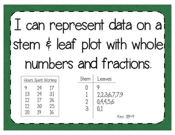 Creating Stem & Leaf Plots Interactive Notebook Activity & Quick Check TEKS 4.9A