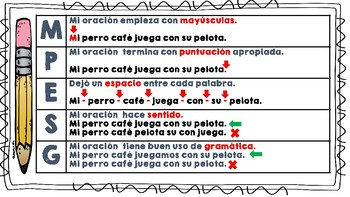 Creating Super Sentences in English and Spanish