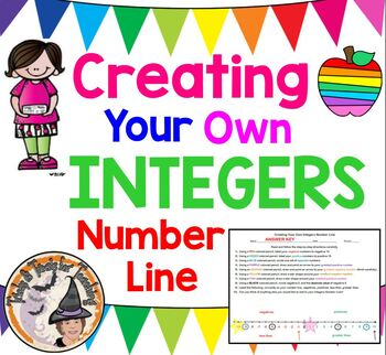 Creating Your Own INTEGERS Number Line Activity Create Positives Negatives