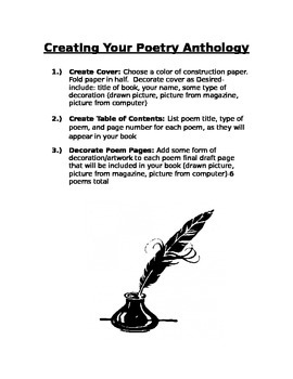 Creating Your Poetry Anthology