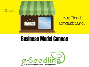 Creating a Business Model Canvas