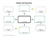 Creating a Citation Trail Worksheet