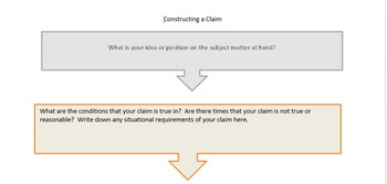 Creating a Claim Scaffold